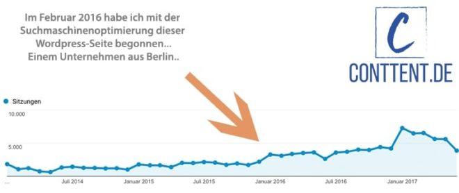 Die Statistik zeigt die Steigerung des organischen Traffics eines Unternehmens in Berlin