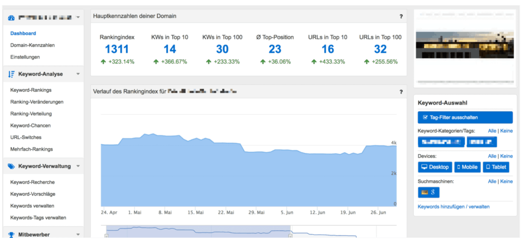 Screenshot vom Monitoring Dashboard von Pagerangers.com