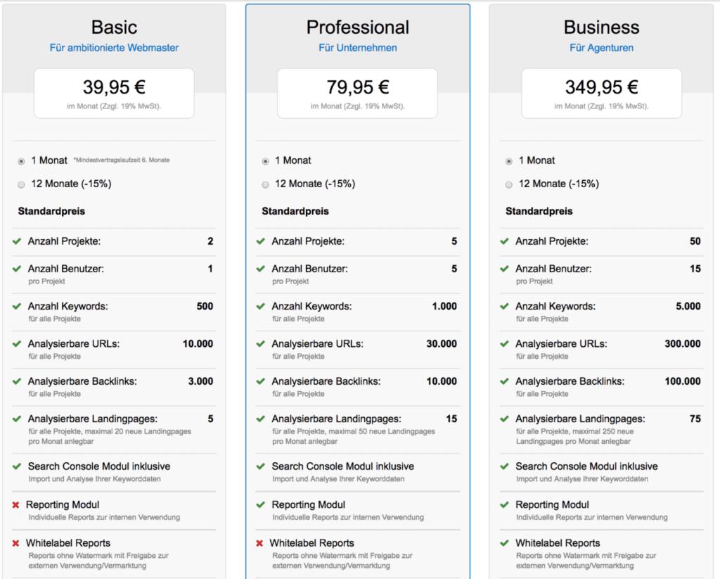 Die verschiedenen Paket-Preise von Pagerangers als Screenshot