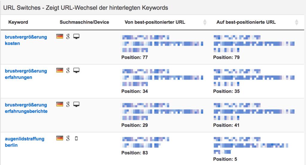 URL Switches zeigen dir Seiten deiner Webseite an, die in Konkurrenz zu deinen eigenen Keywords stehen