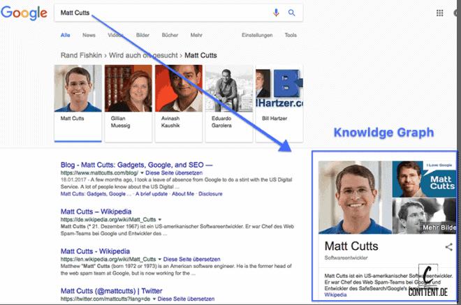 Auf den Markierungen siehst du wo sich der Google Knowledge Graph befindet