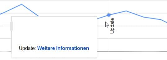 In der Google Search Console werden auch Informationen zu Google Updates dargestellt