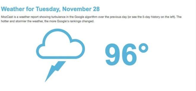 mozcast zeigt dir aufgrund von Temperaturschwankungen die Veränderungen der Suchergebnisse weltweit an