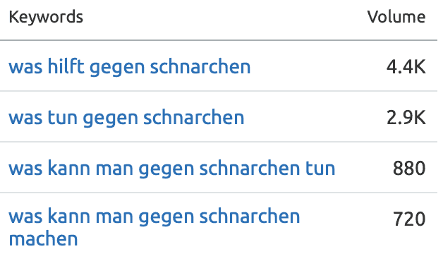 Semrush Suchvolumen Keyword Schnarchen